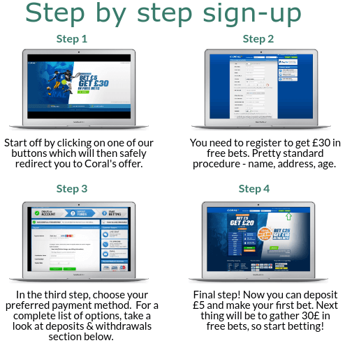 coral signup process